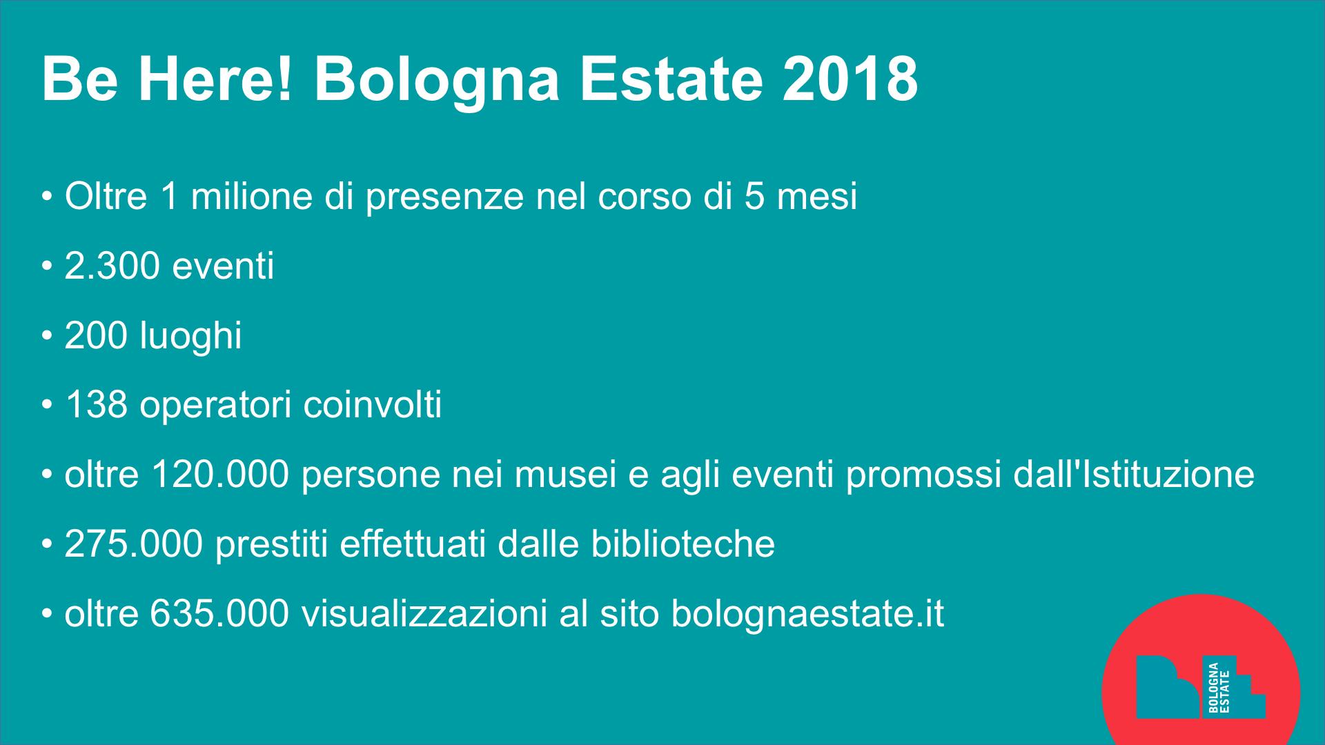 Bologna Estate 2018 Oltre 1 Milione Di Presenze Matteo Lepore